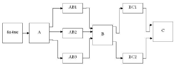 Система передачи данных