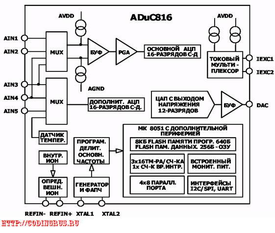 daf xf95 руководство по ремонту скачать