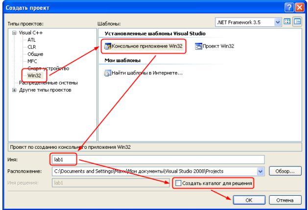 Создание нового проекта в среде Visual C++ 2008
