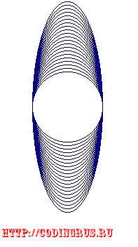 Окружности при разных отношениях сторон экрана