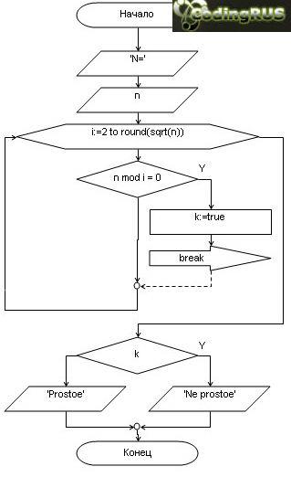 Вариант с циклом WHILE.