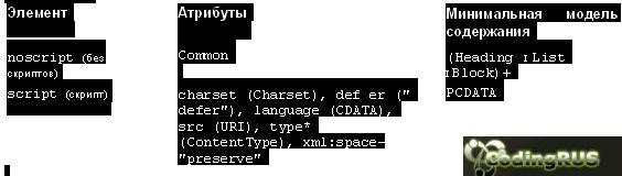 Модуль Metainformation. Модуль Scripting