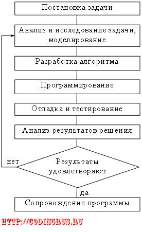 Программу Для Интерполяции