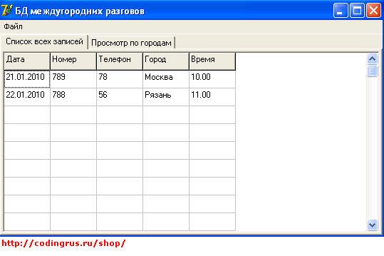 База данных телефонных междугородних разговоров